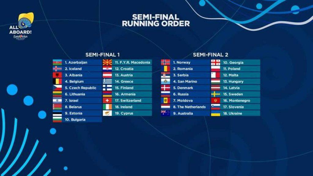 Orden de participación en Eurovisión 2018